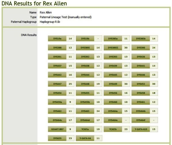 Rex Allen 1949-2010 DNA Test