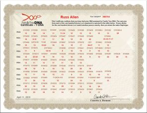 Russ Allen's FTDNA Certificate - Kit 366700
