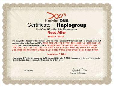 Russ Allen's FTDNA Haplogroug Certificate - Kit 366700