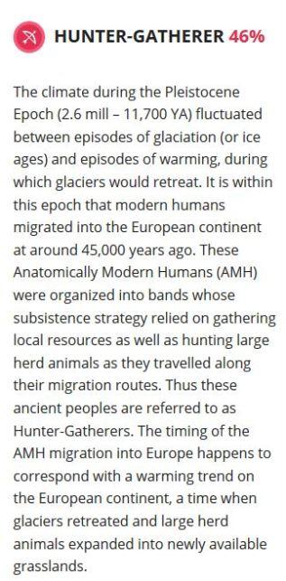 coni-dubois-origins-explained