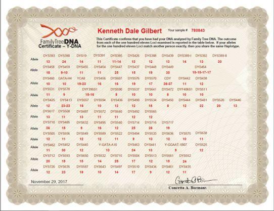 KennyGilbertDNACertificate11-29-17